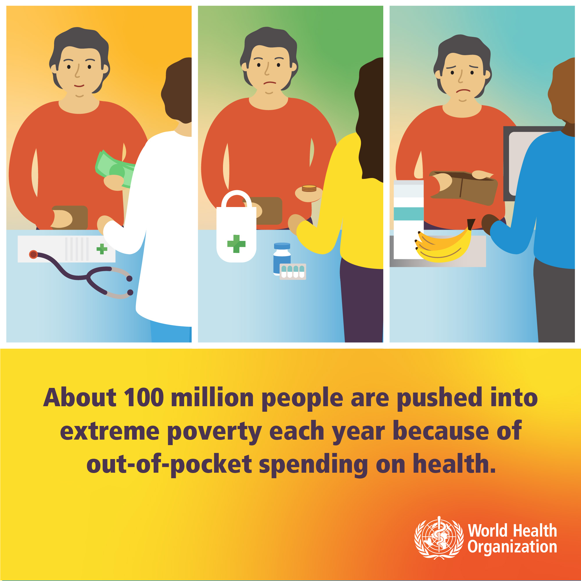 World health day 2019 universal health coverage